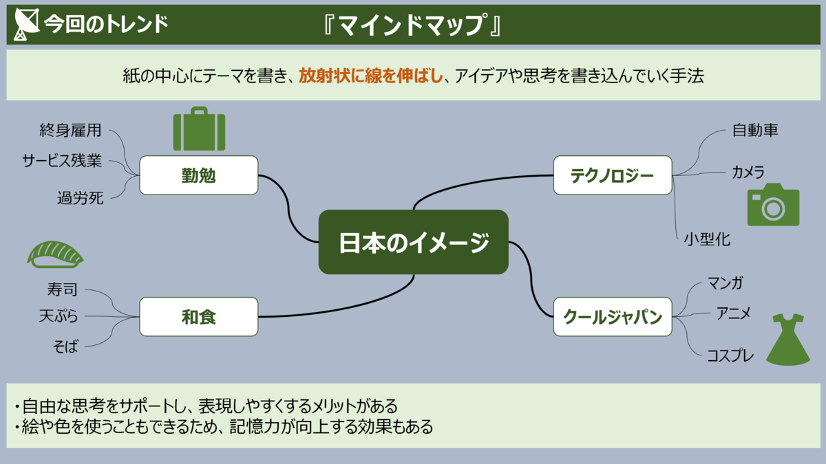 f:id:takanoyuichi:20190917185756p:plain