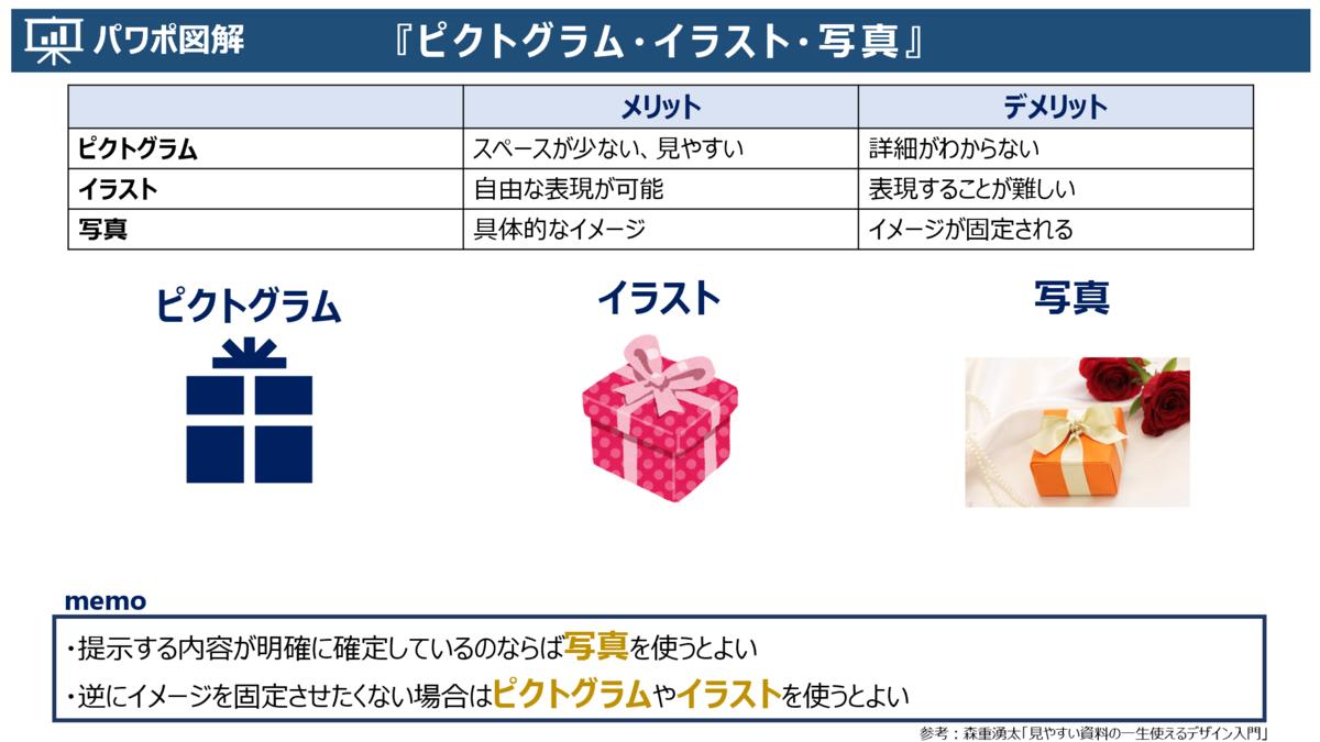 f:id:takanoyuichi:20190923212803p:plain