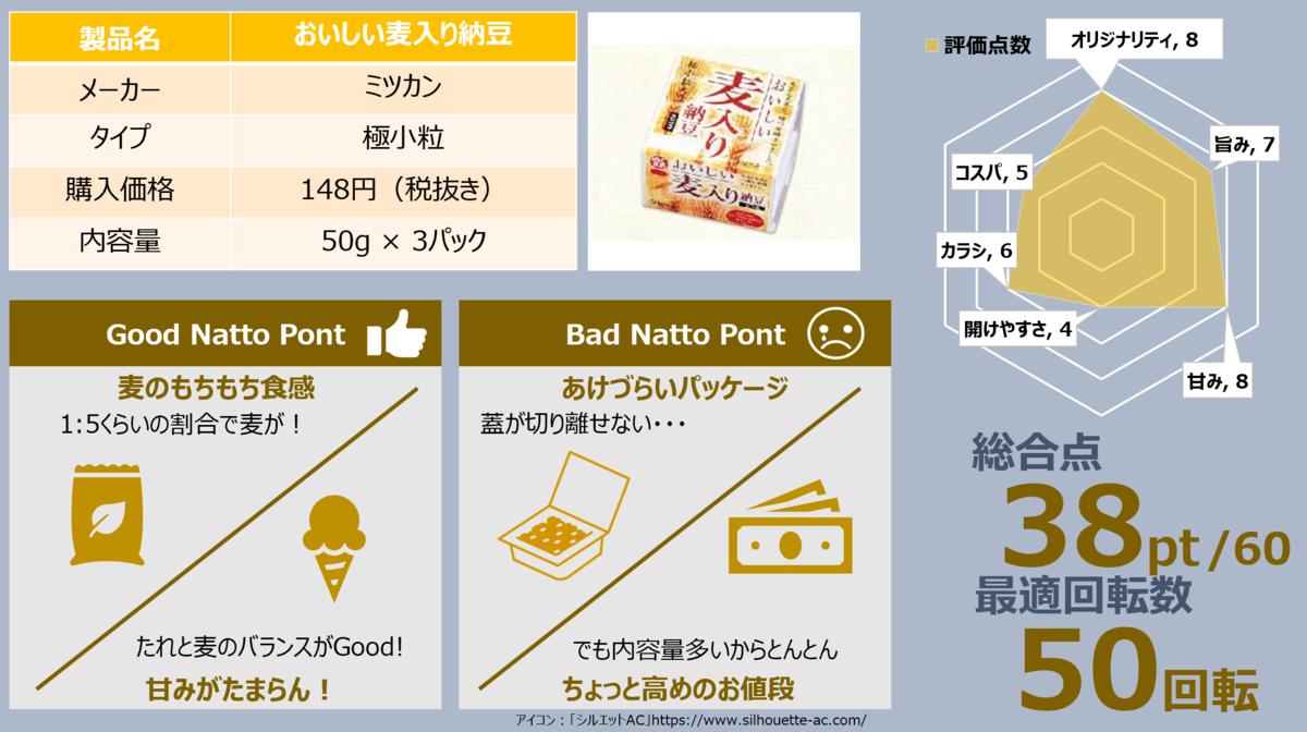 f:id:takanoyuichi:20190927235320p:plain