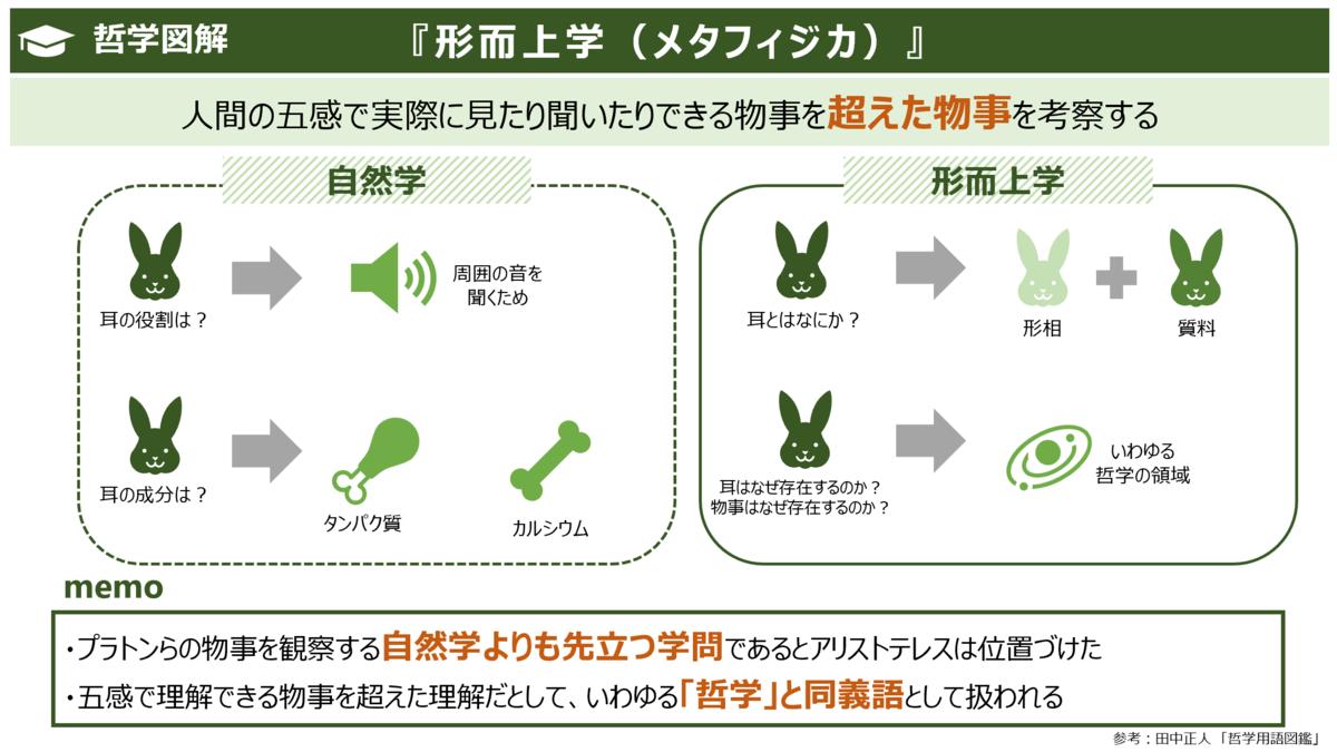 f:id:takanoyuichi:20190929111141p:plain