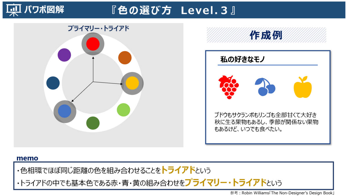 f:id:takanoyuichi:20190929224601p:plain