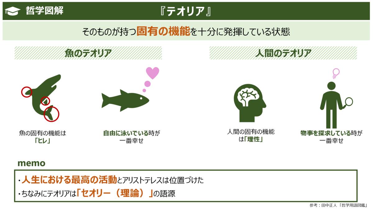f:id:takanoyuichi:20191001163016p:plain