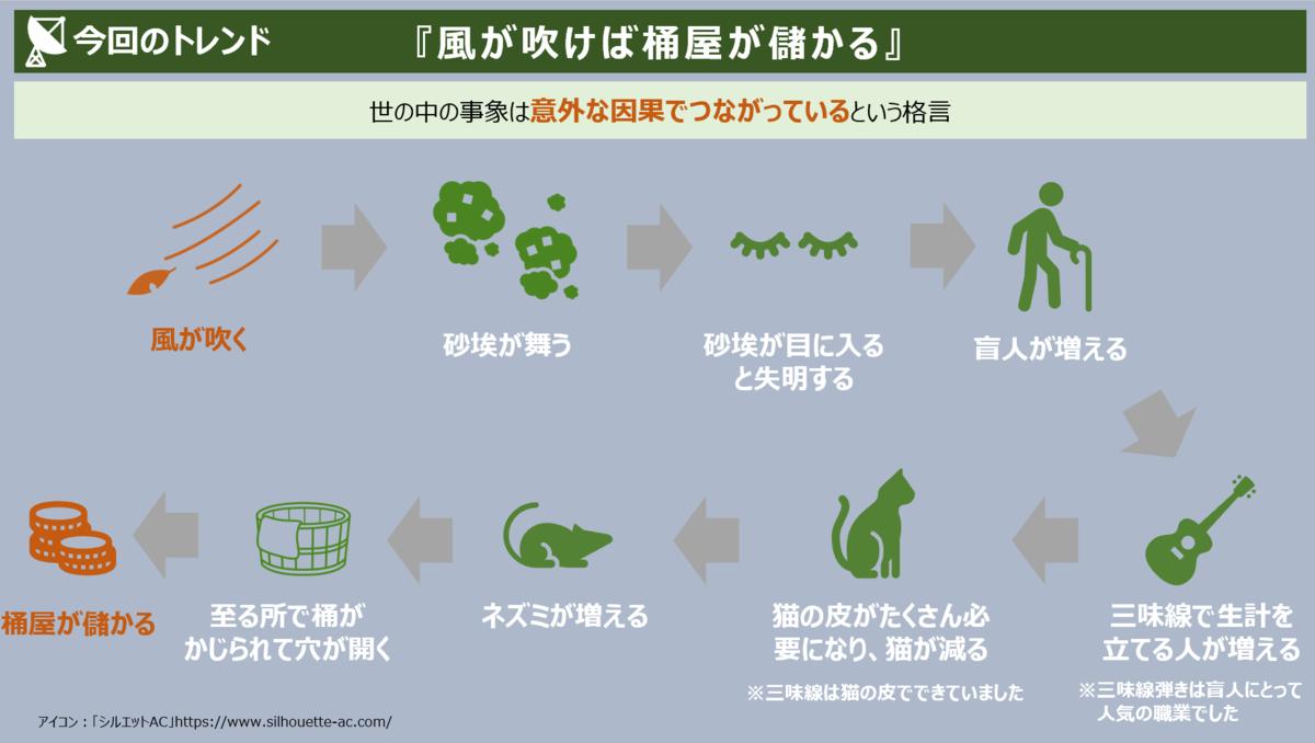 f:id:takanoyuichi:20191001235257p:plain
