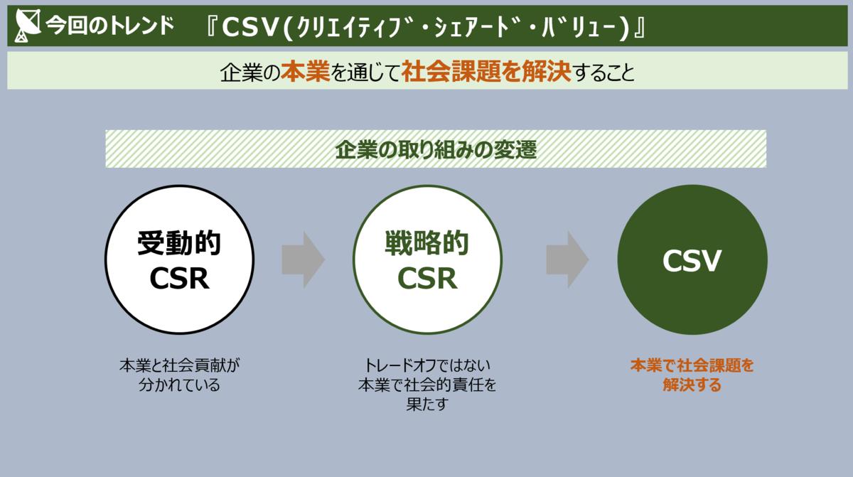 f:id:takanoyuichi:20191002224717p:plain