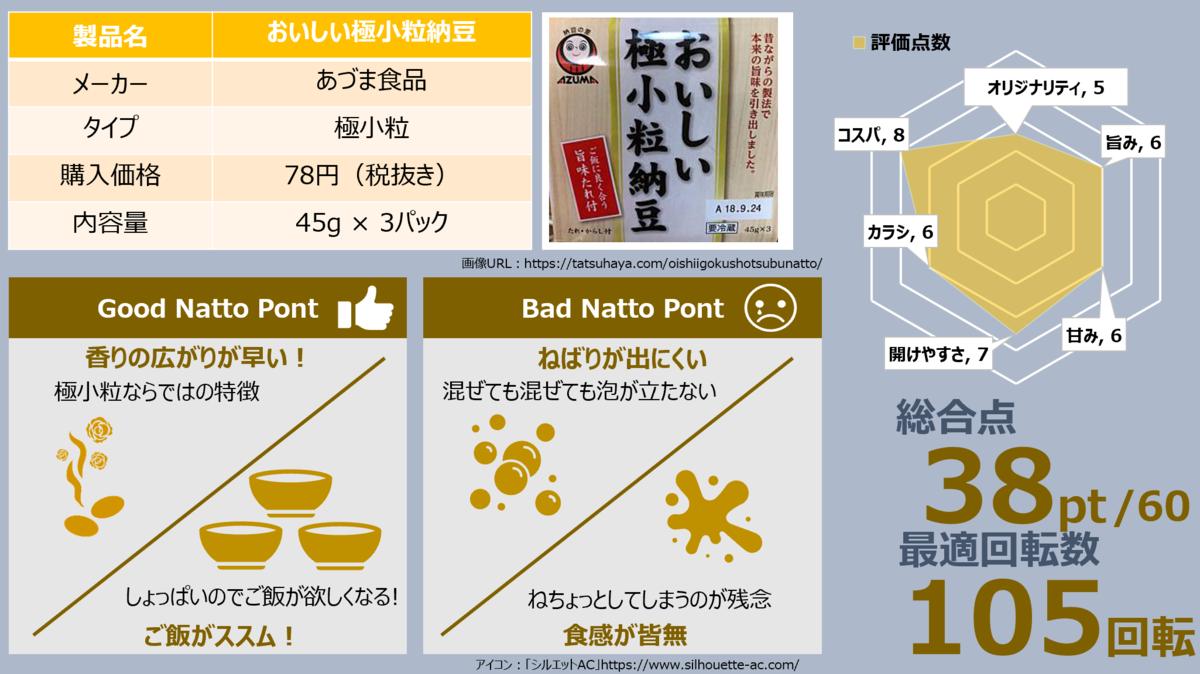 f:id:takanoyuichi:20191005001816p:plain