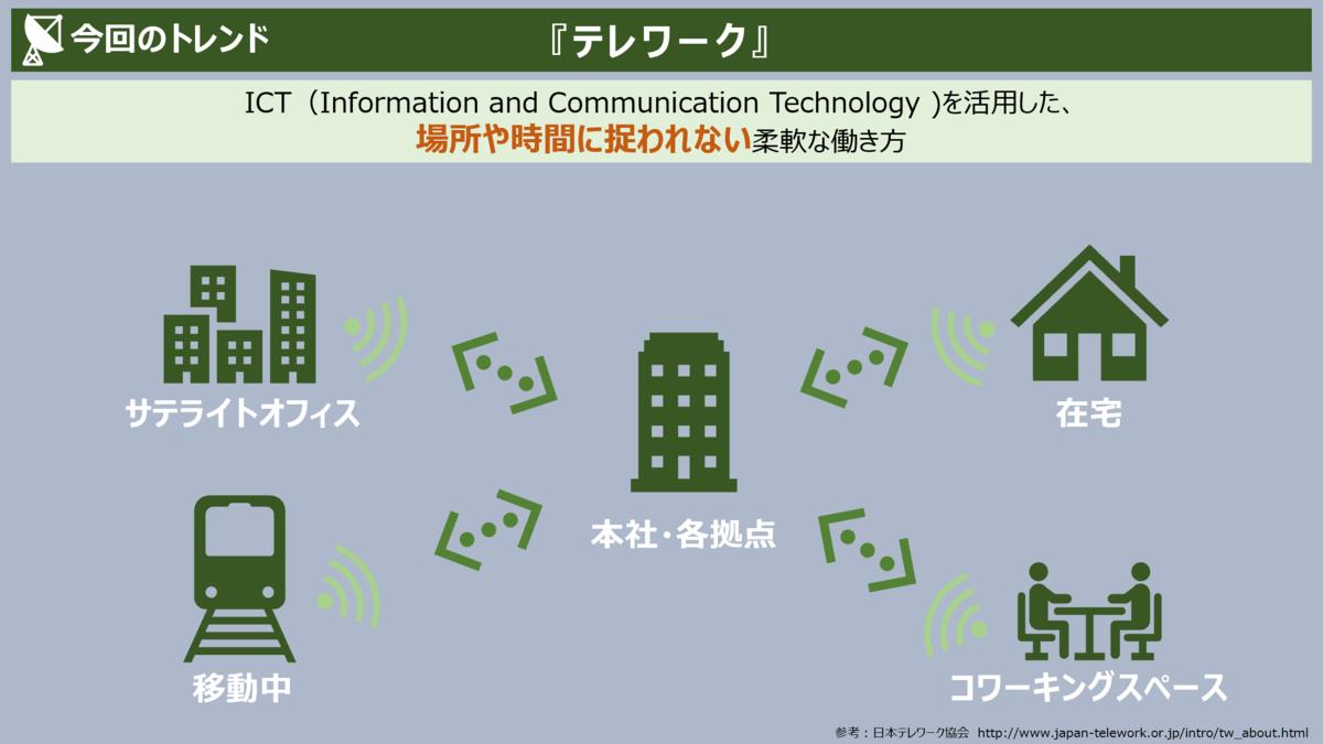f:id:takanoyuichi:20191007230217p:plain