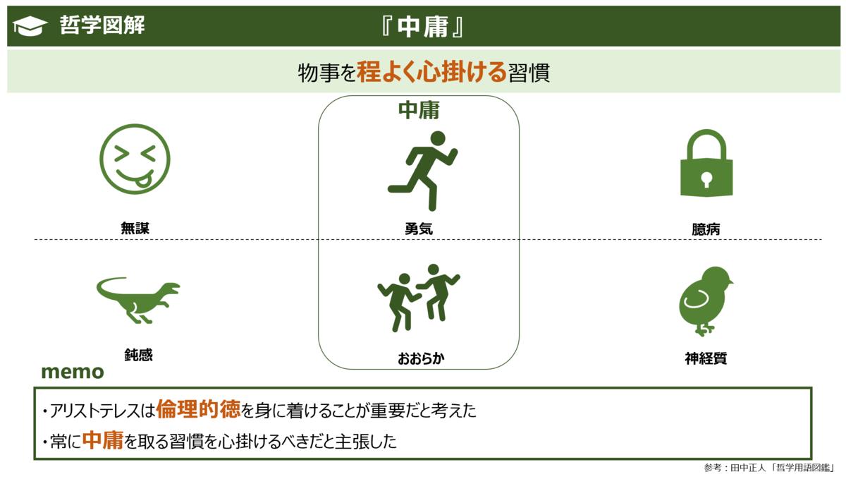f:id:takanoyuichi:20191007235056p:plain