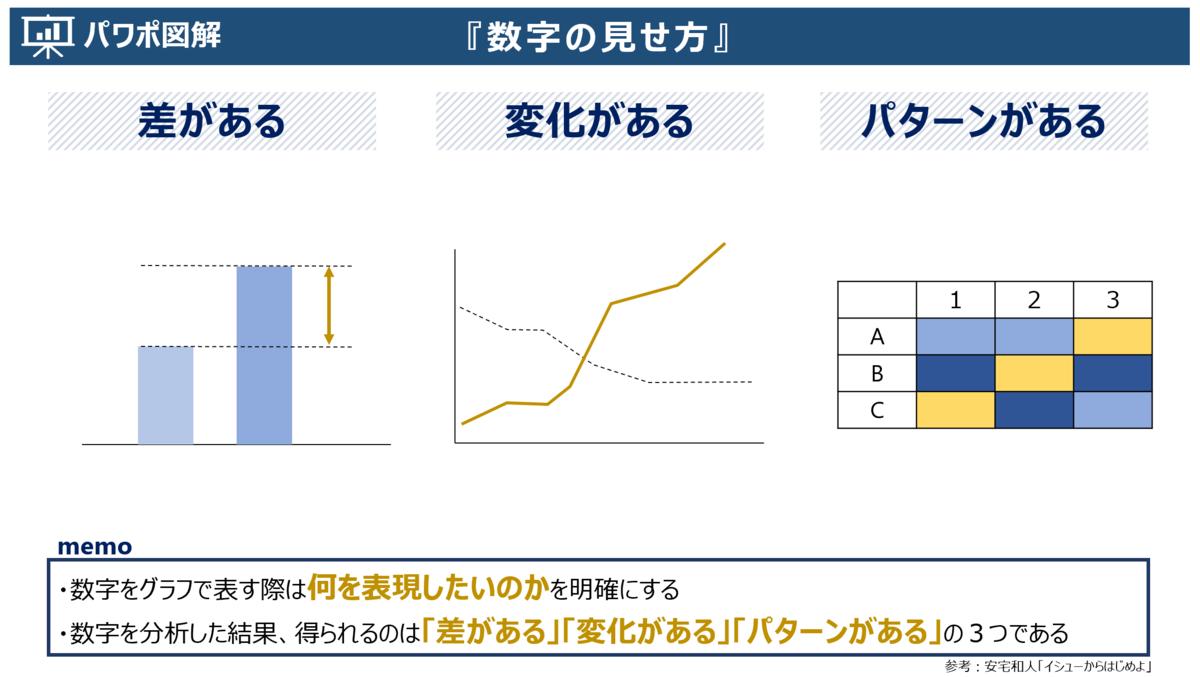 f:id:takanoyuichi:20191008182905p:plain