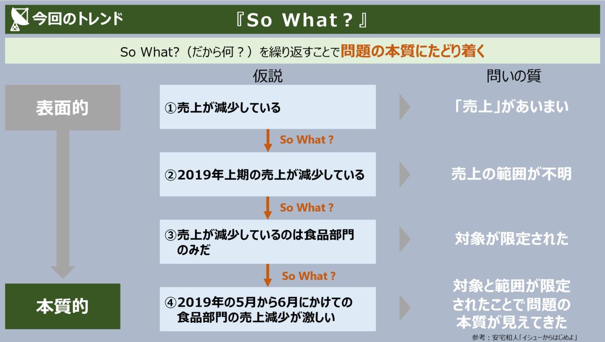 f:id:takanoyuichi:20191009232424p:plain