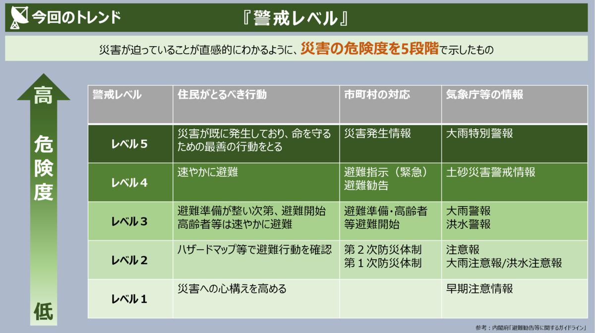 f:id:takanoyuichi:20191012185804p:plain