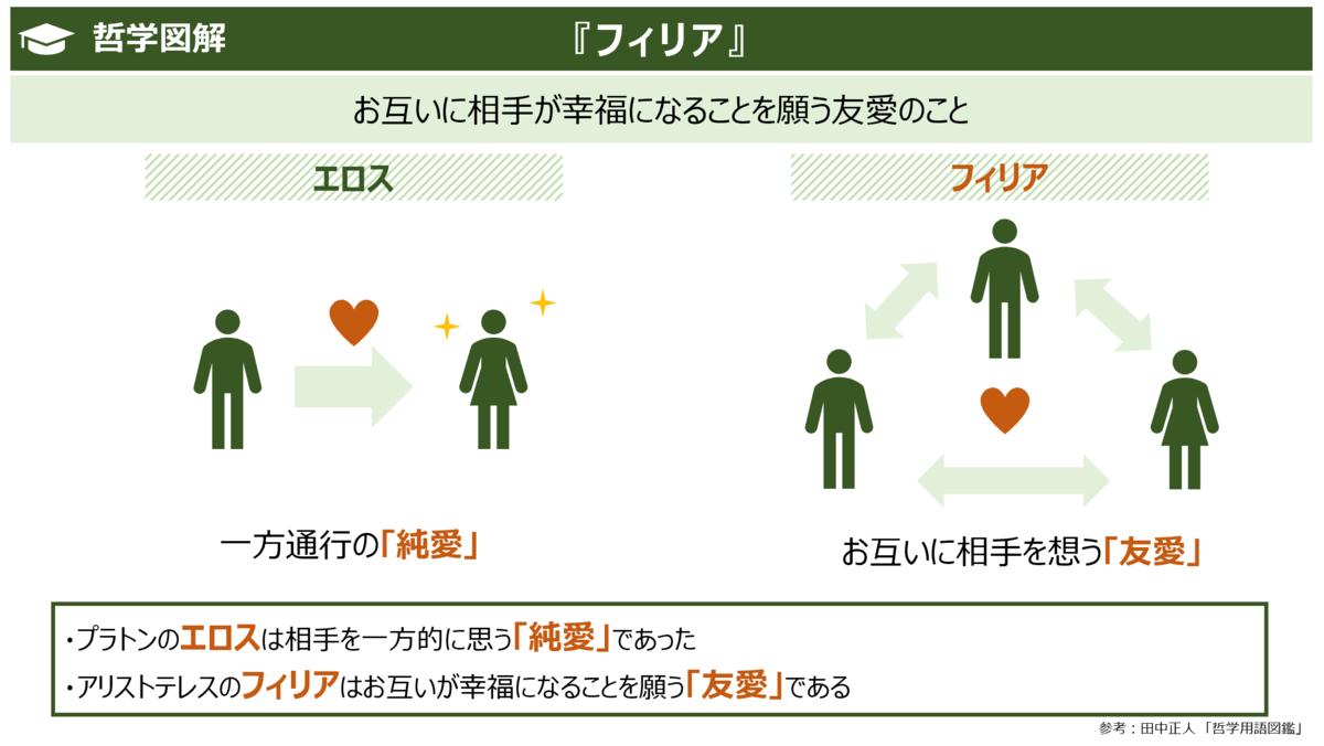 f:id:takanoyuichi:20191013100510p:plain