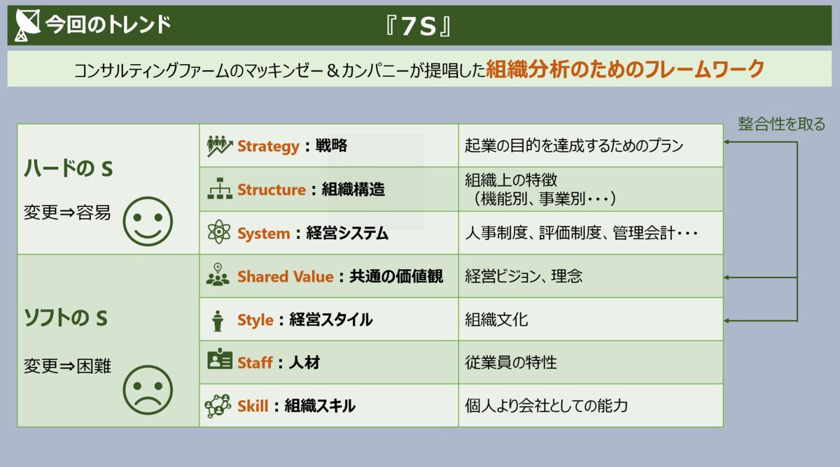 f:id:takanoyuichi:20191013160119p:plain
