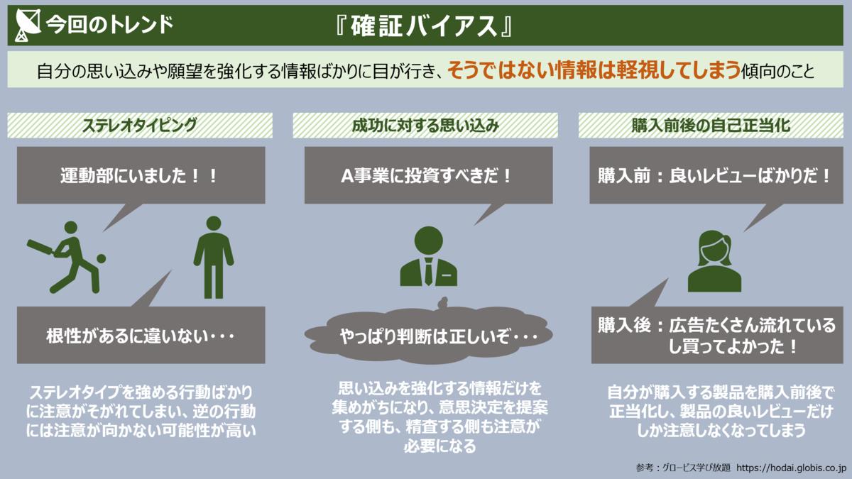 f:id:takanoyuichi:20191014155426p:plain