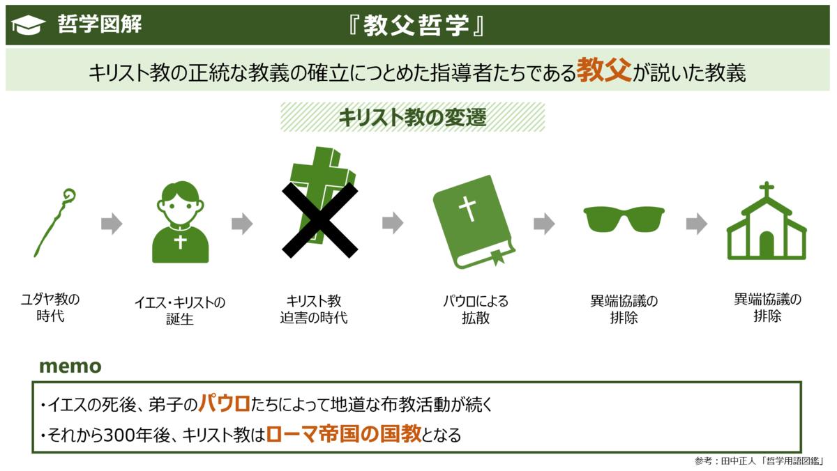 f:id:takanoyuichi:20191015120112p:plain