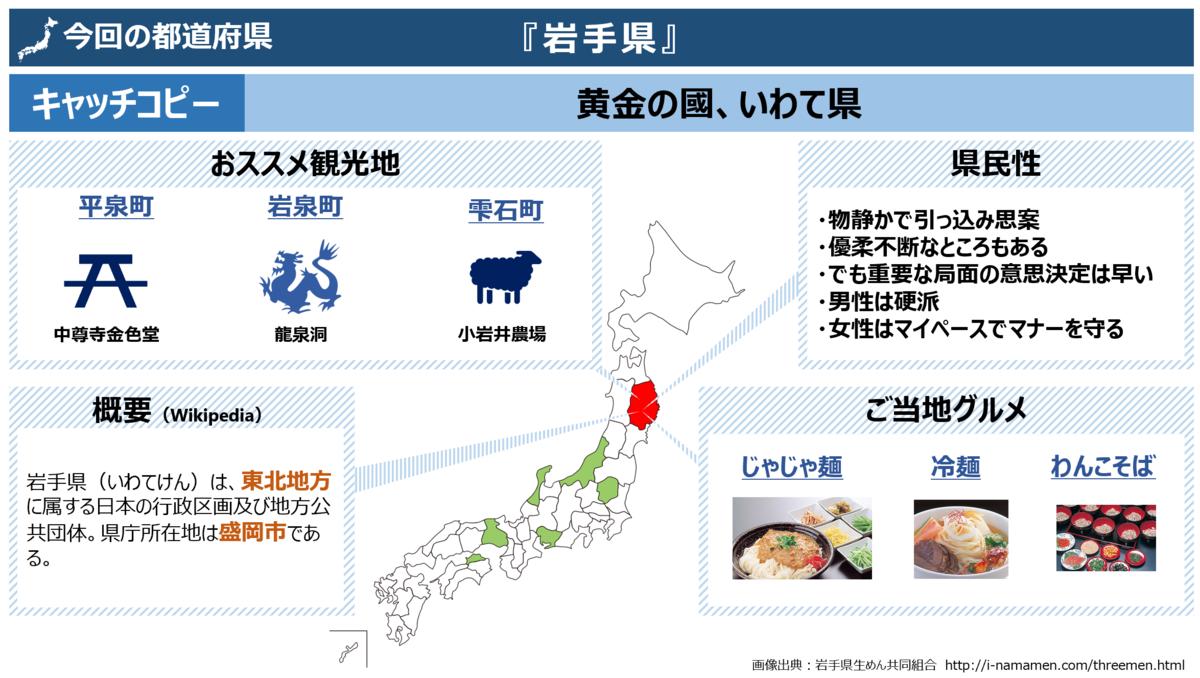 f:id:takanoyuichi:20191019172628p:plain