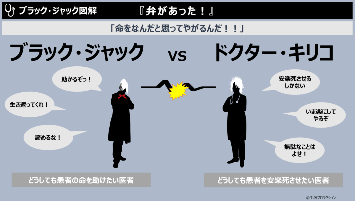 f:id:takanoyuichi:20191022211017p:plain