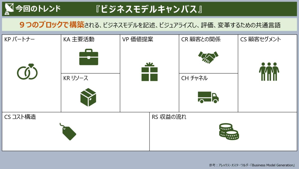 f:id:takanoyuichi:20191023170732p:plain