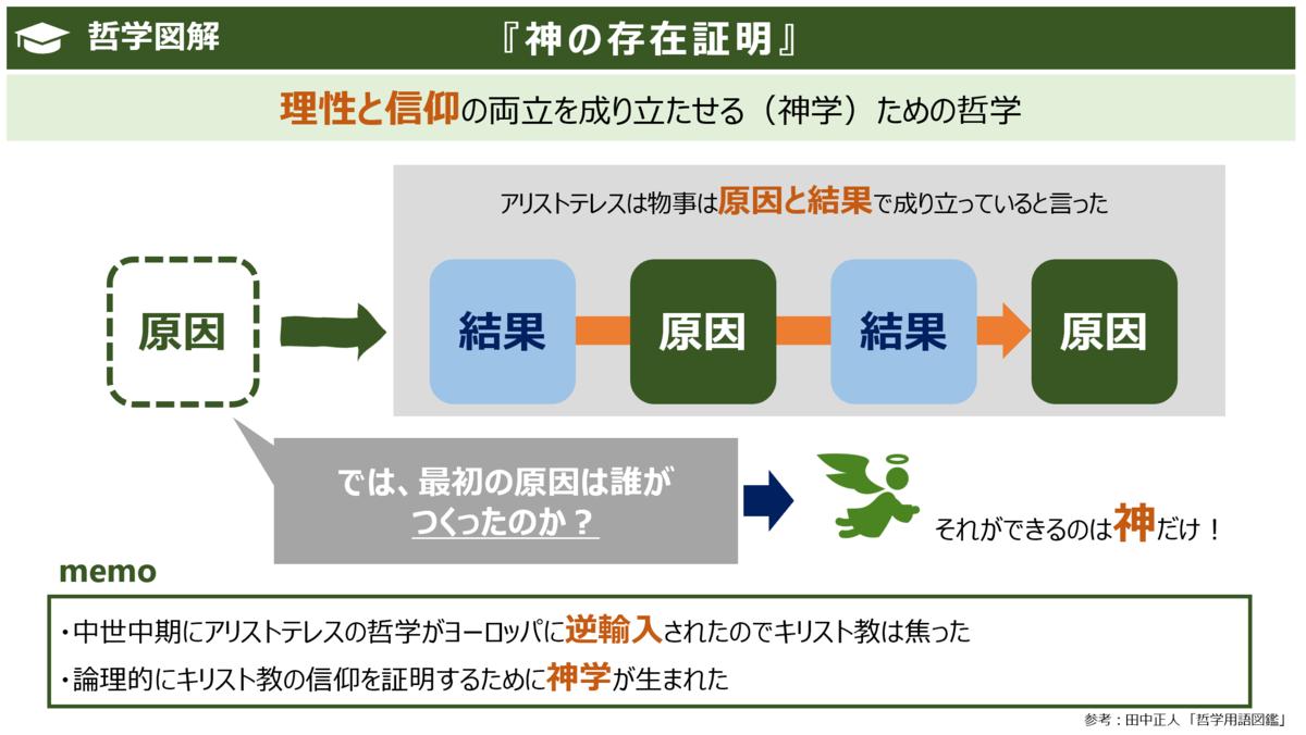 f:id:takanoyuichi:20191024201336p:plain