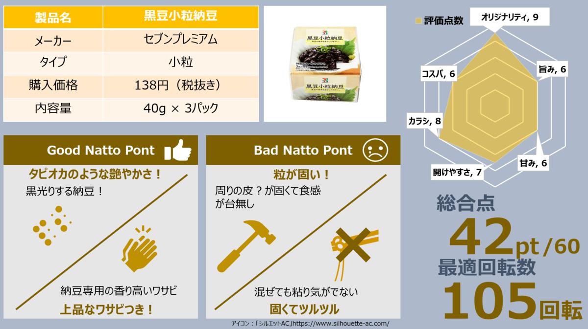 f:id:takanoyuichi:20191030002814p:plain