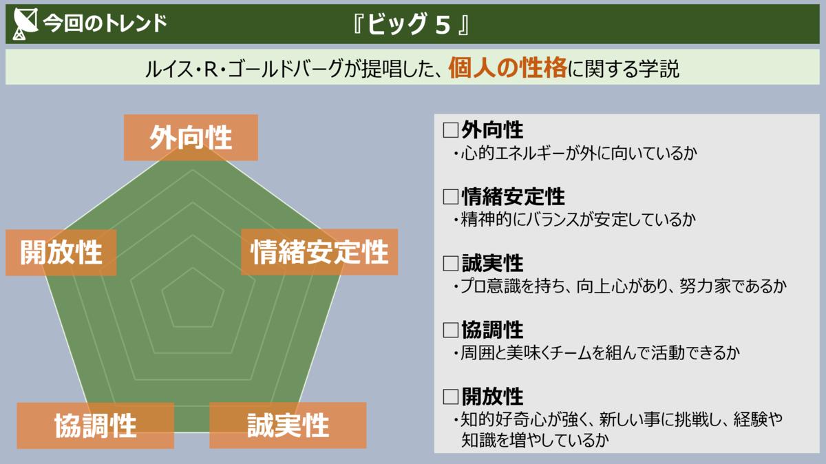 f:id:takanoyuichi:20191103111826p:plain