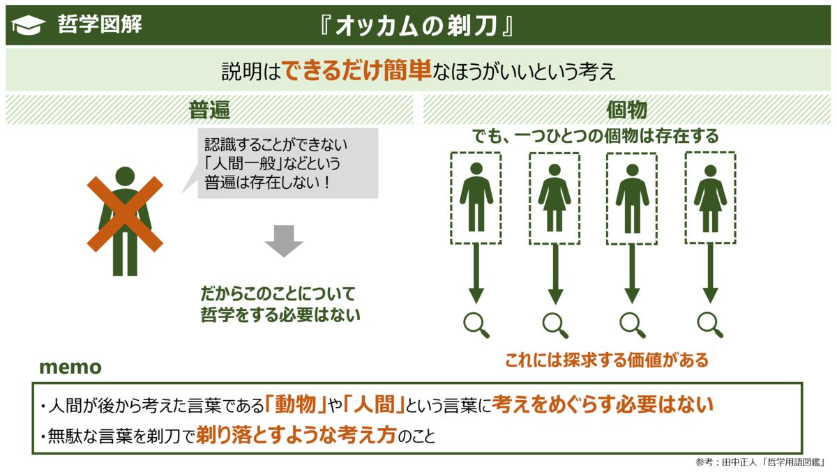 f:id:takanoyuichi:20191104110742p:plain