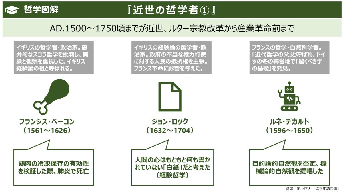 f:id:takanoyuichi:20191107235020p:plain