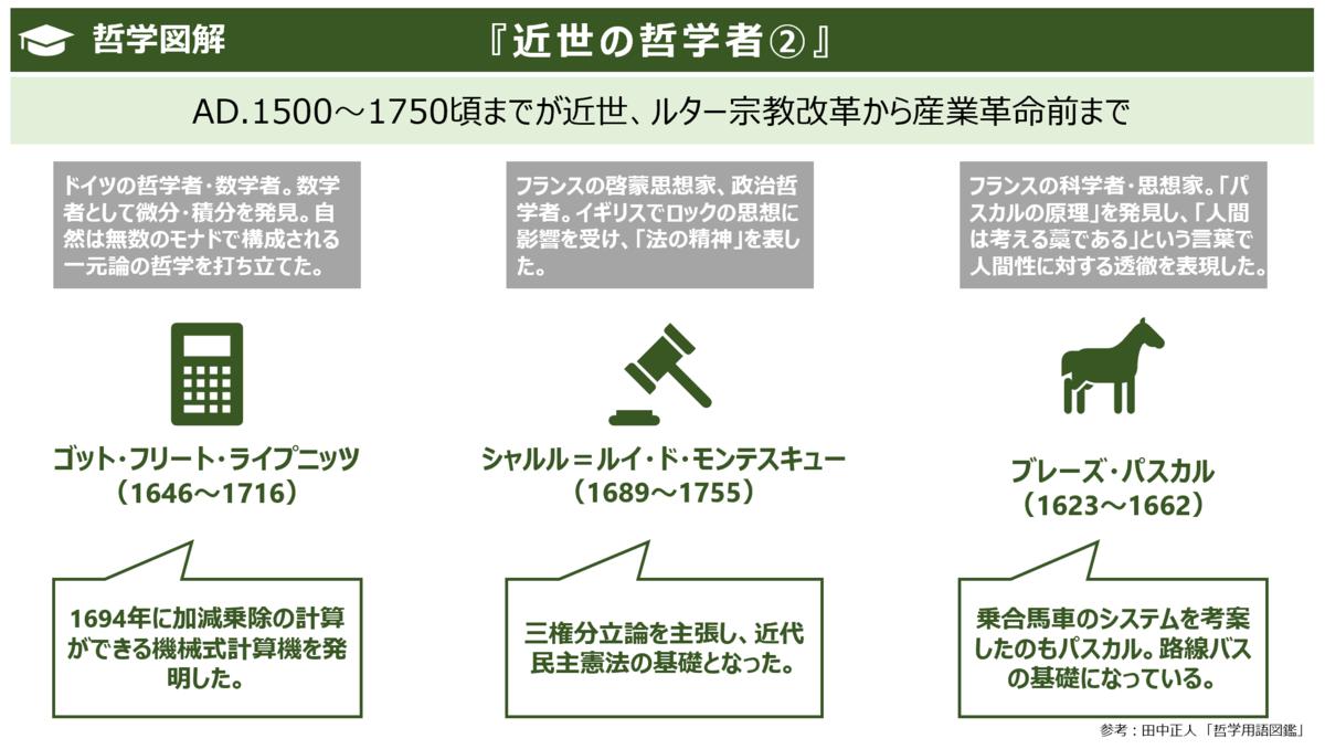 f:id:takanoyuichi:20191108000454p:plain