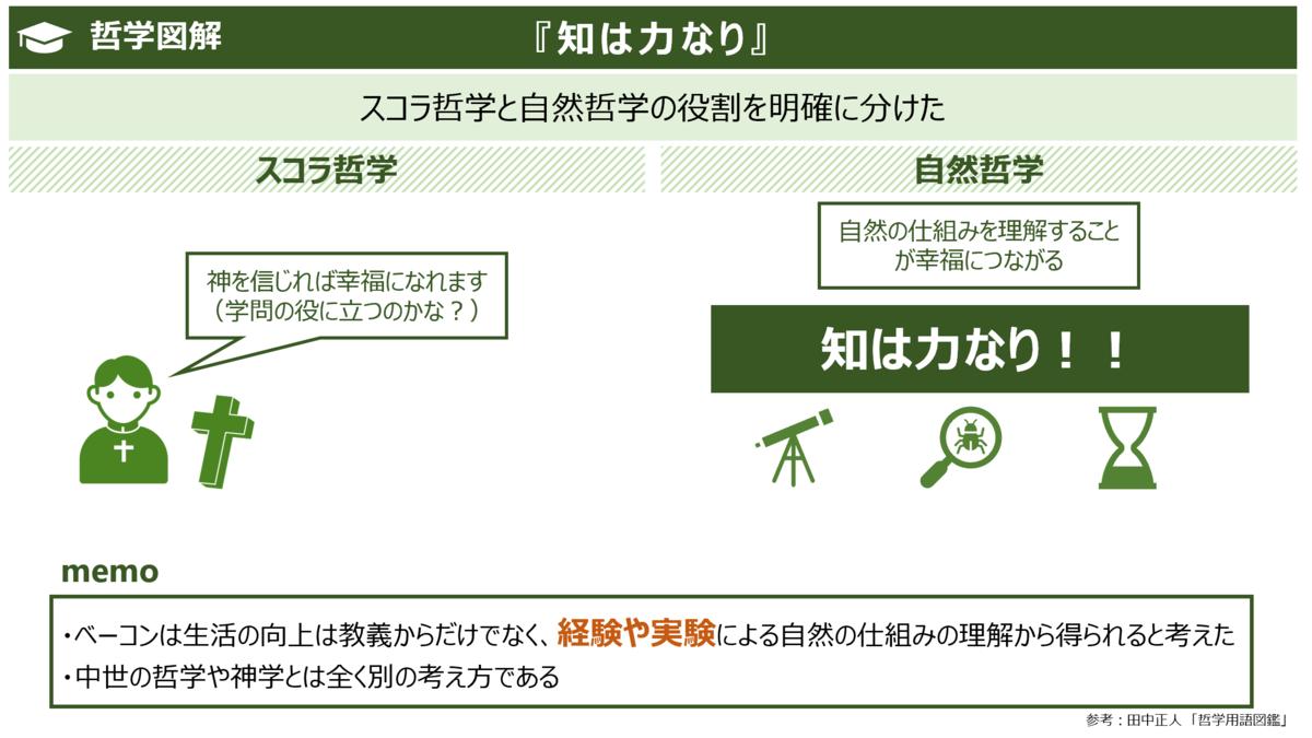 f:id:takanoyuichi:20191112003620p:plain