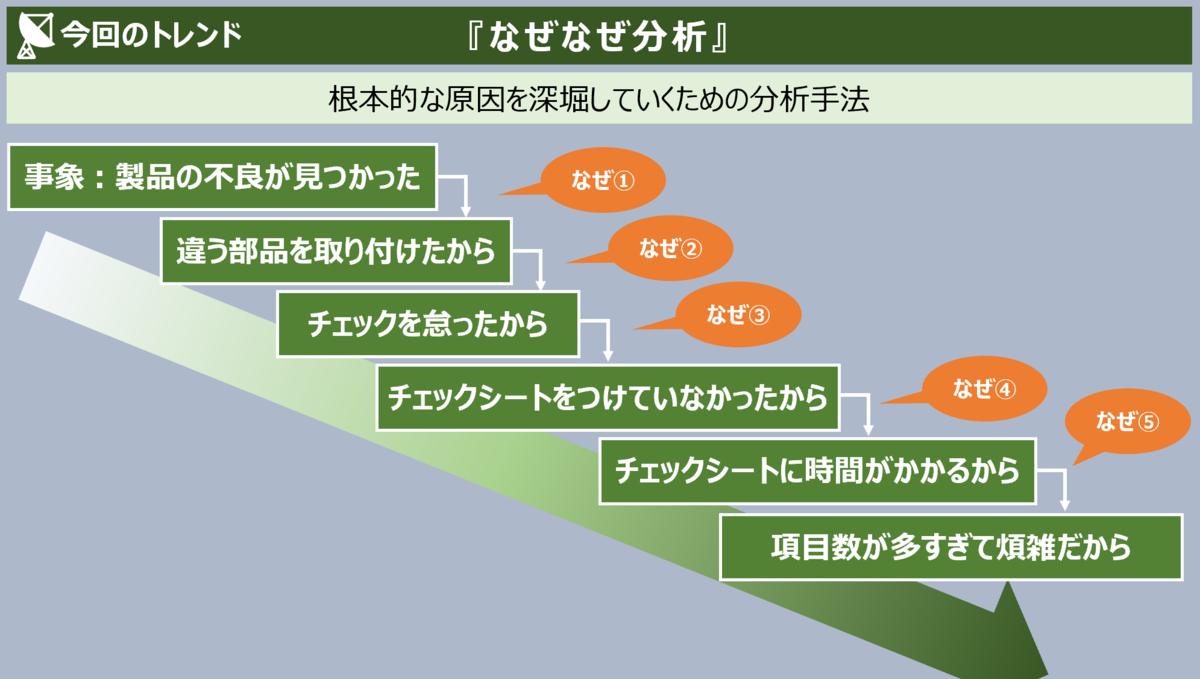 f:id:takanoyuichi:20191113105204p:plain