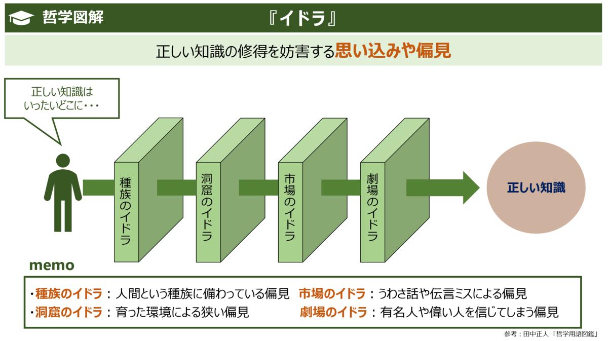 f:id:takanoyuichi:20191115002400p:plain