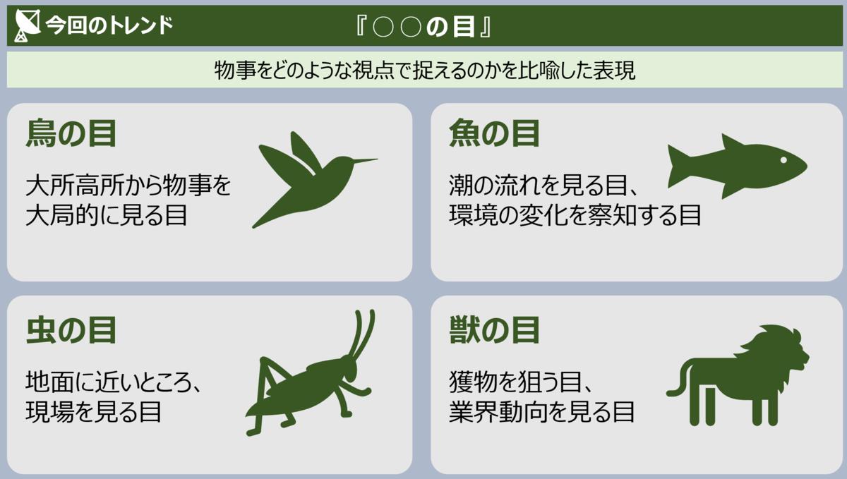 f:id:takanoyuichi:20191115183706p:plain