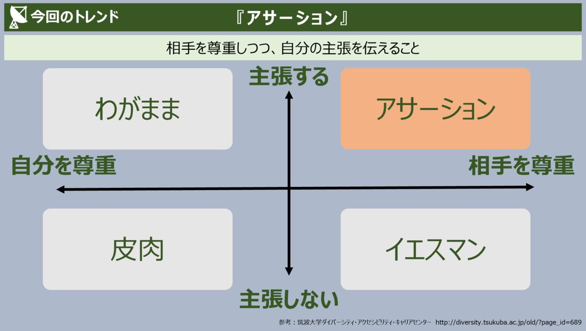 f:id:takanoyuichi:20191115190426p:plain