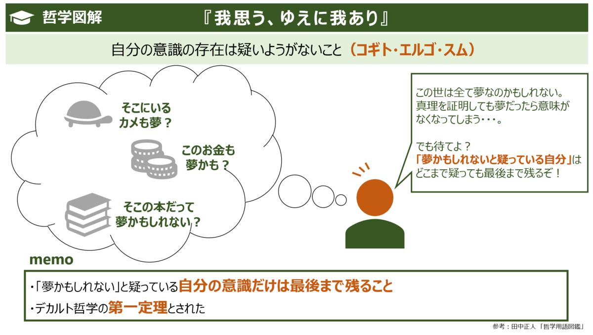 f:id:takanoyuichi:20191118225657p:plain