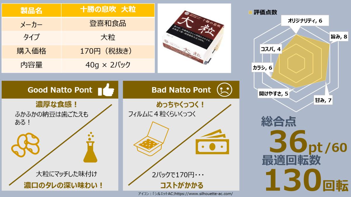 f:id:takanoyuichi:20191118233104p:plain