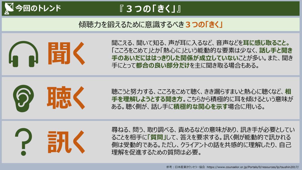 f:id:takanoyuichi:20191120190656p:plain