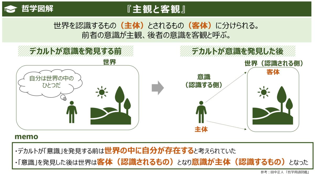 f:id:takanoyuichi:20191122164331p:plain
