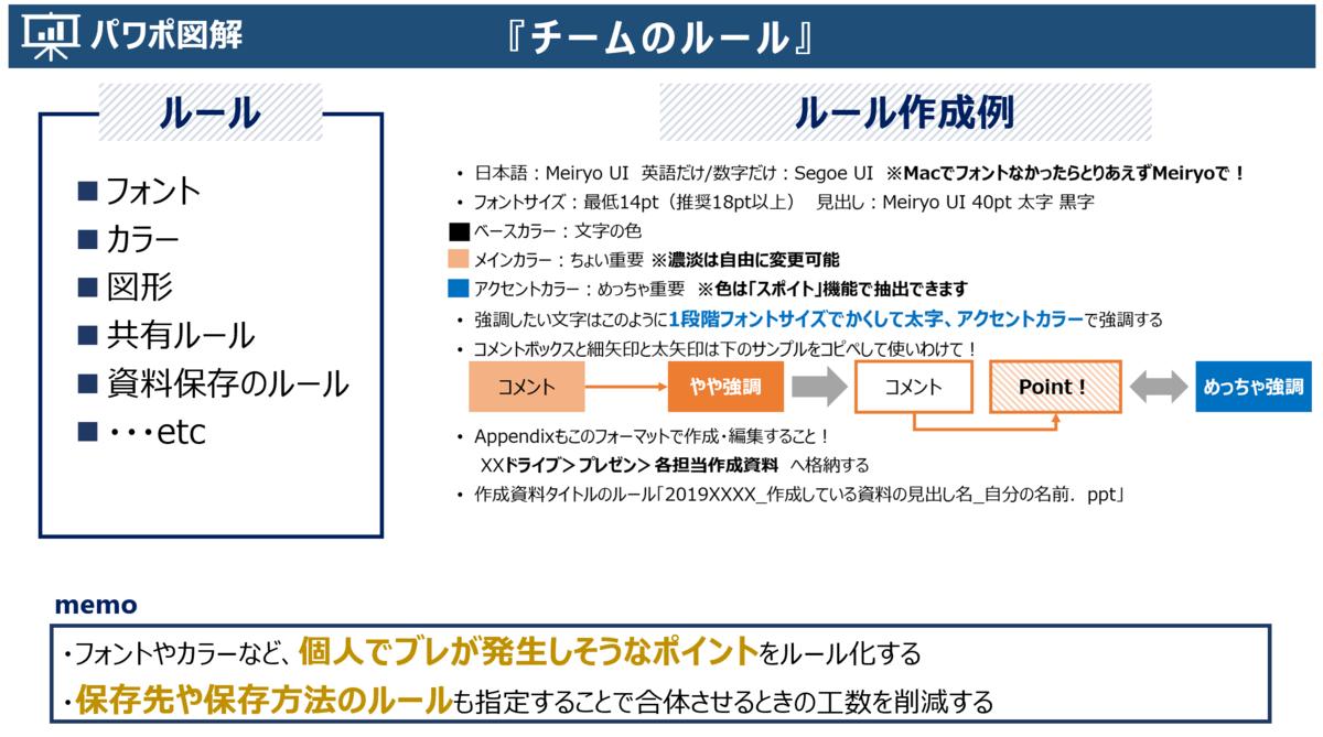 f:id:takanoyuichi:20191122203237p:plain