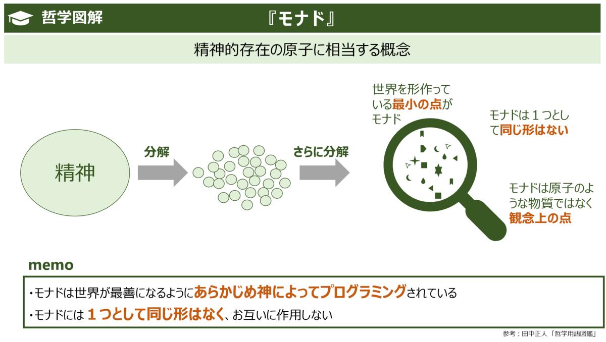 f:id:takanoyuichi:20191124204807p:plain