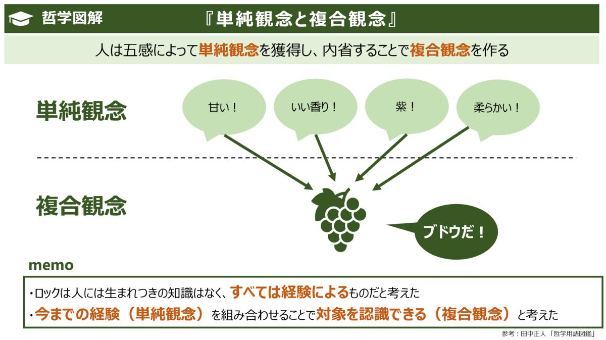 f:id:takanoyuichi:20191124212356p:plain