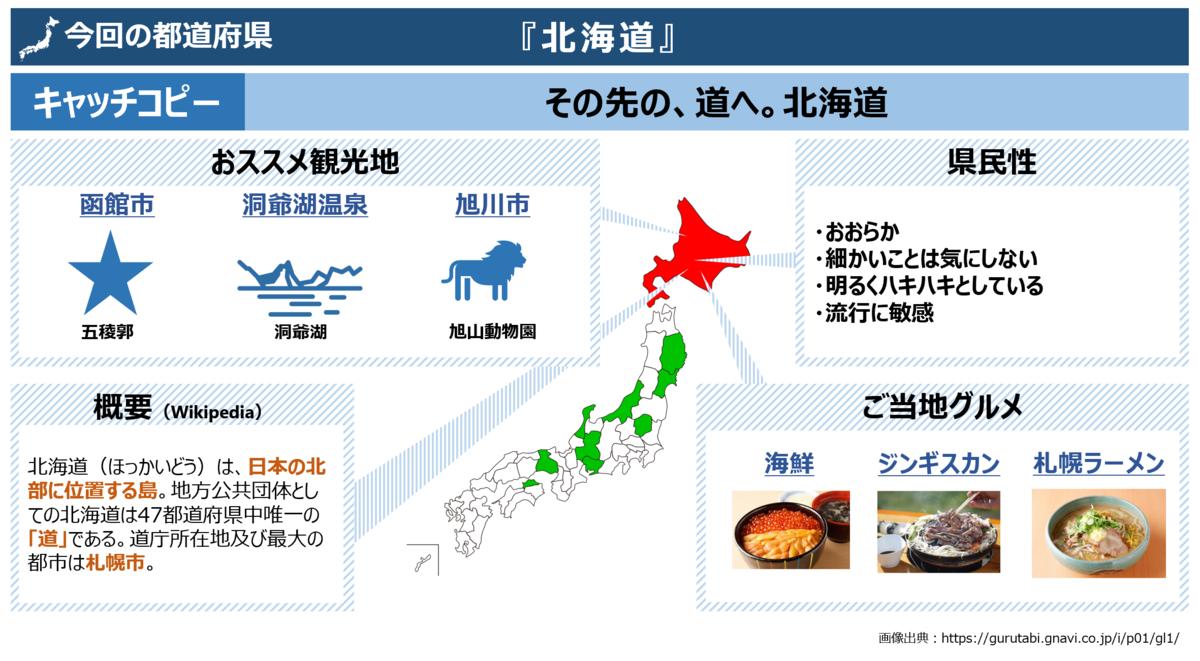 f:id:takanoyuichi:20191126005302p:plain