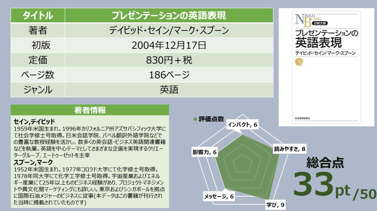 f:id:takanoyuichi:20191127171529p:plain