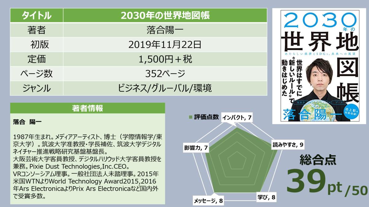 f:id:takanoyuichi:20191127171553p:plain