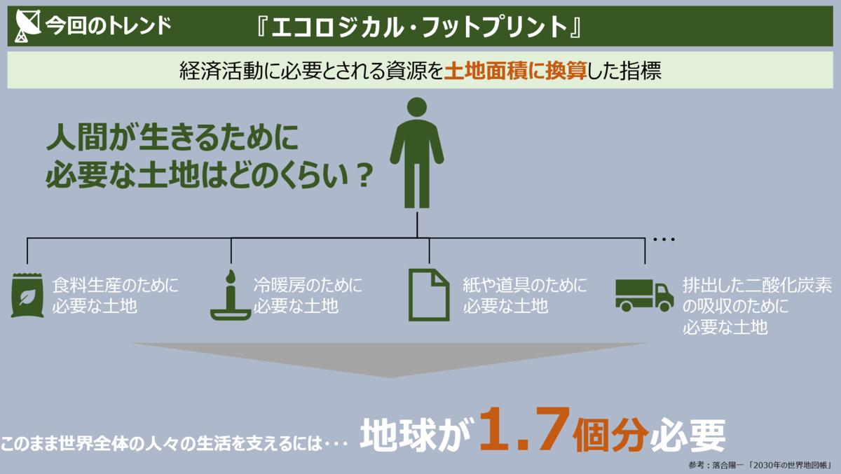 f:id:takanoyuichi:20191127200302p:plain