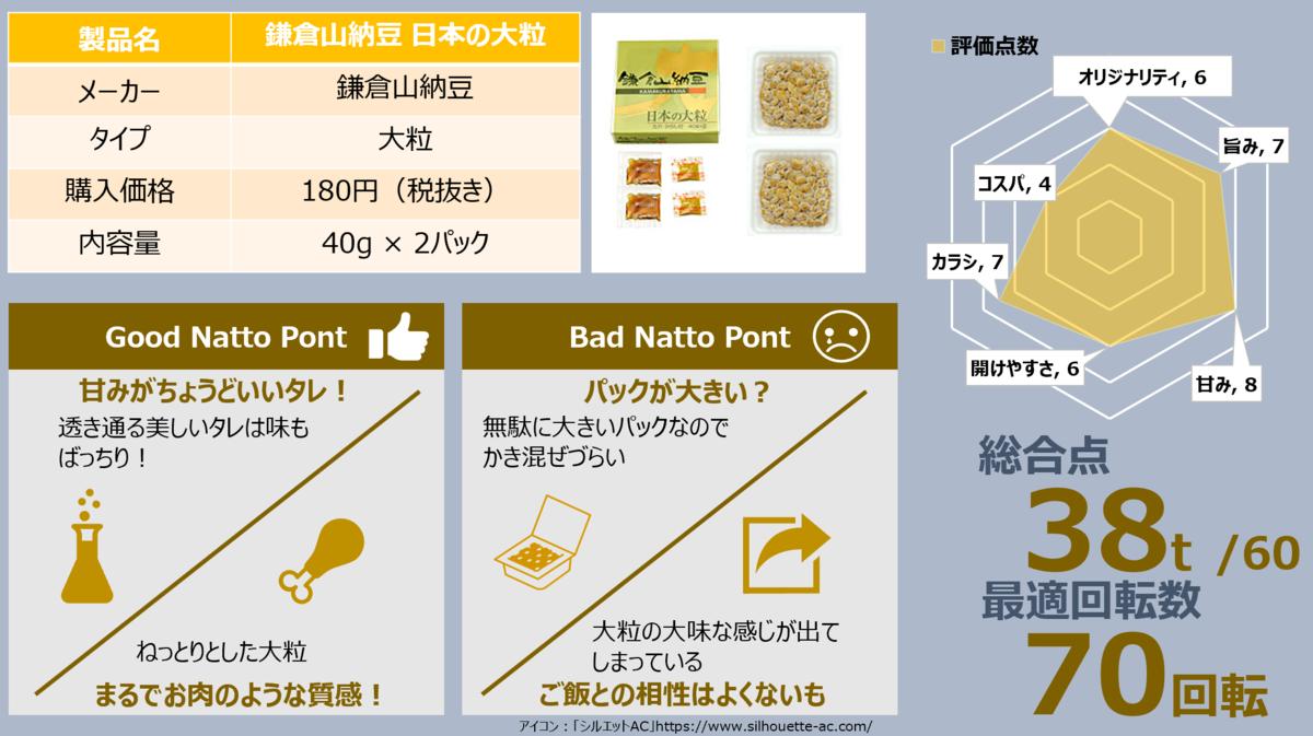 f:id:takanoyuichi:20191129151650p:plain