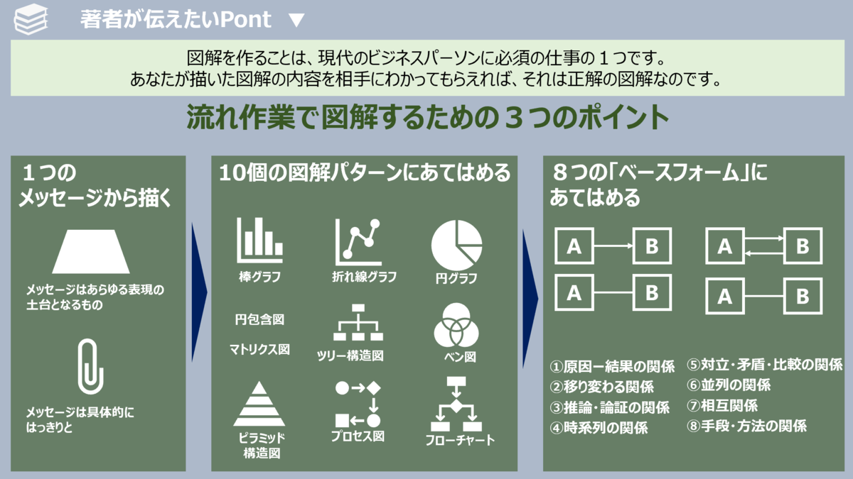 f:id:takanoyuichi:20191129162542p:plain