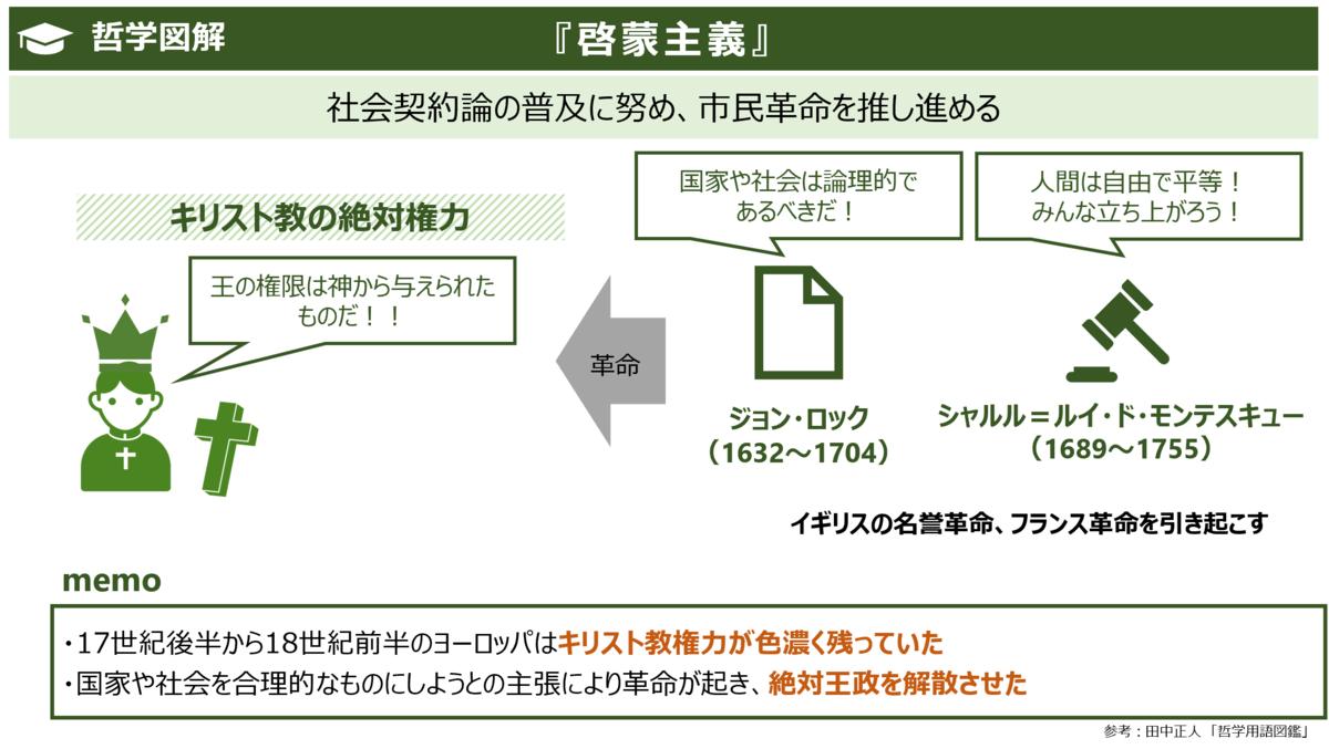 f:id:takanoyuichi:20191203145218p:plain
