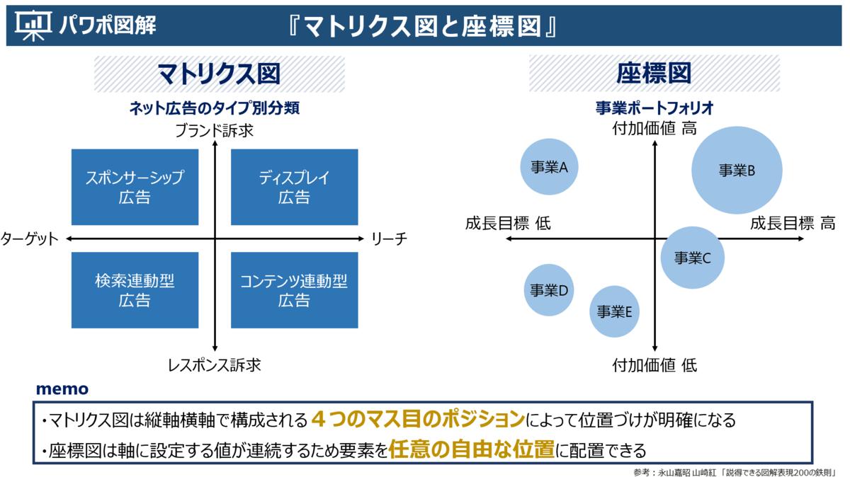 f:id:takanoyuichi:20191203155144p:plain
