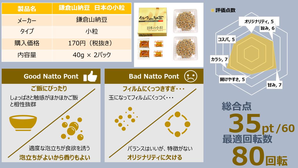 f:id:takanoyuichi:20191204212224p:plain