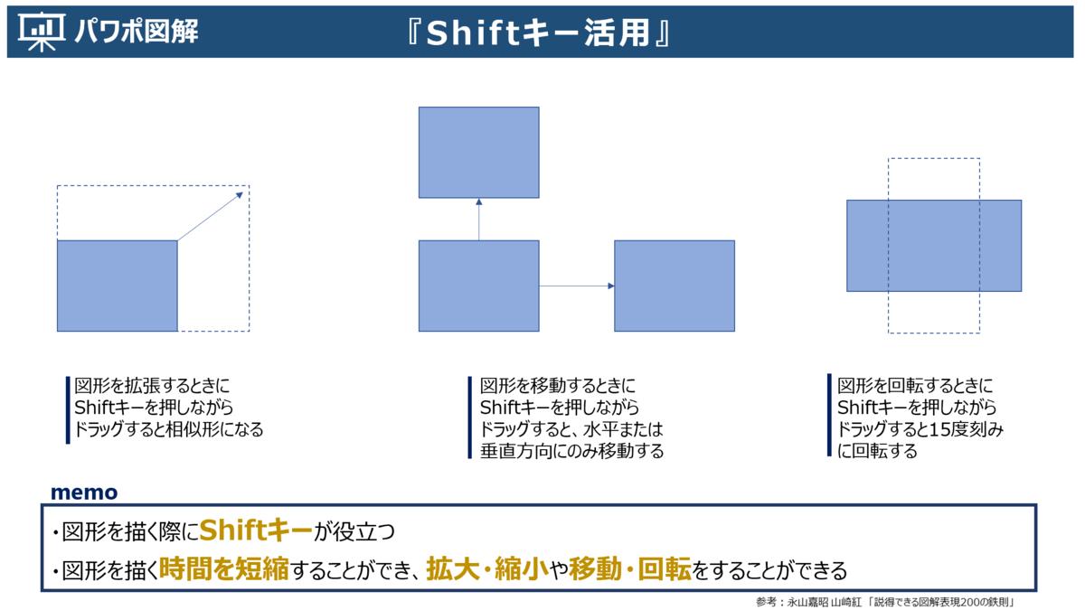 f:id:takanoyuichi:20191206161524p:plain