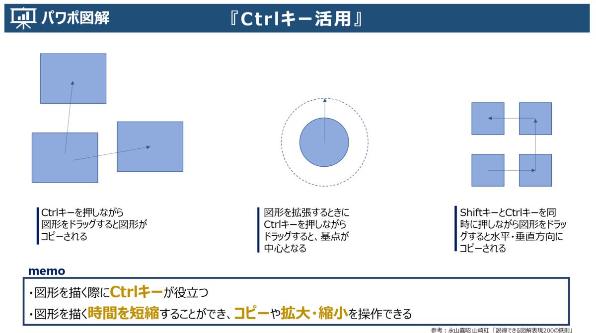 f:id:takanoyuichi:20191206162426p:plain